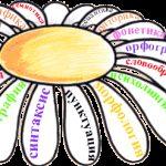 Логотип группы (Языкознание)